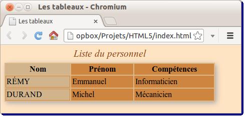 liste à puce html